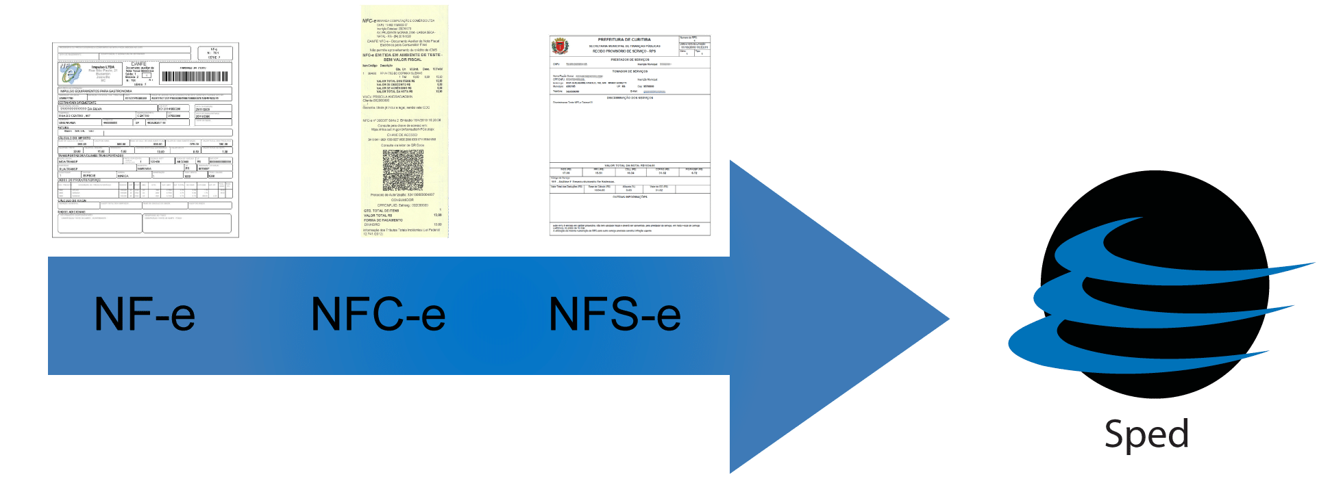 Vip Sistemas | Solução para Nota Fiscal, ECF e SPED | NFe, NFCe e NFSe